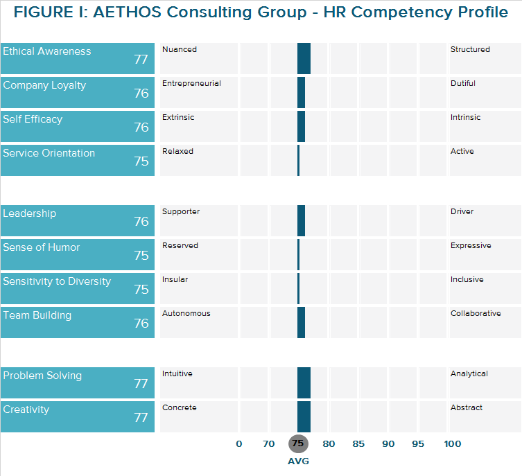 general commentary page 3 aethos consulting group